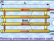 Регистры отопления из труб