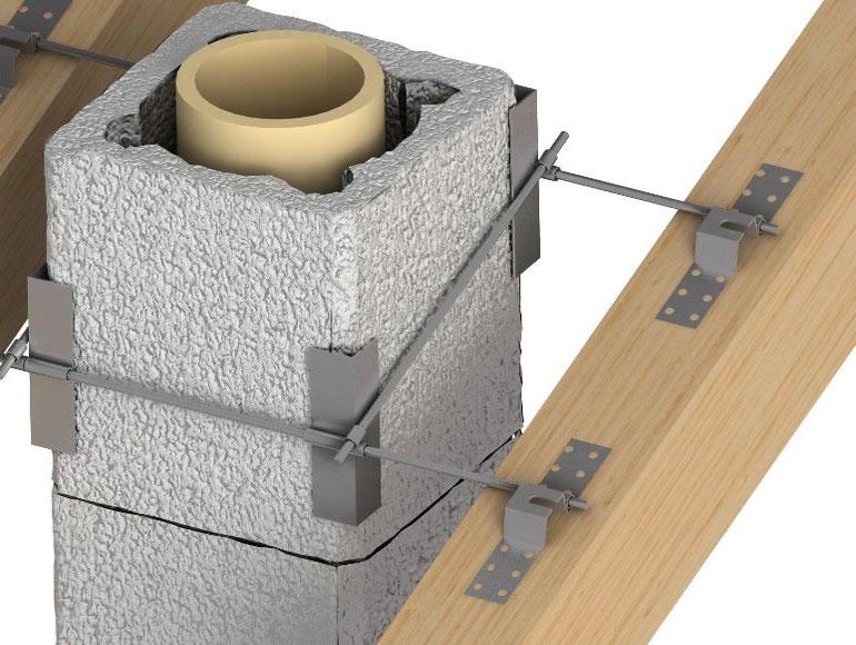 Устройство дымохода из керамической трубы акт обследования вентканалов и дымоходов по форме 2