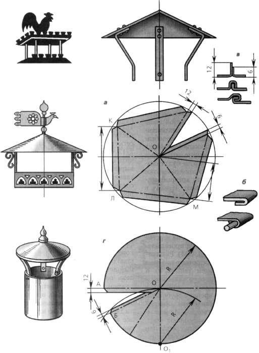 Как сделать зонт для трубы