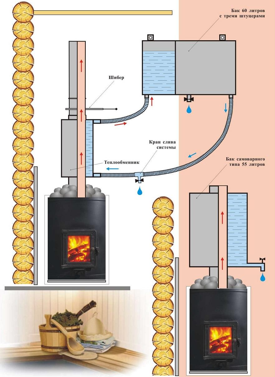 Снятие двигателя ниссан альмера классик схема фото казане или