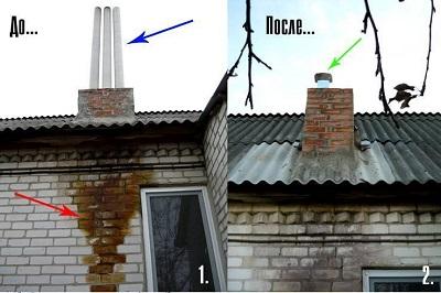 Неисправные дымоходы дымоход из нержавейки купить в новосибирске