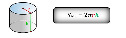 как найти площадь поверхности трубы, формула