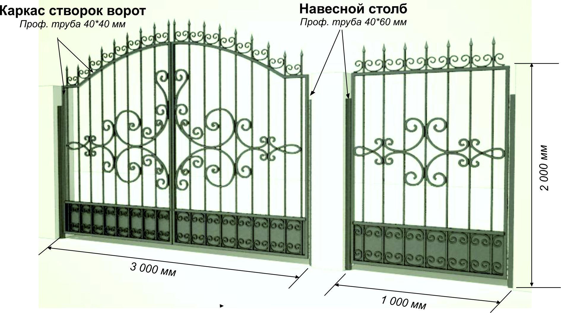 Ворота из профтрубы своими руками чертежи и расчет