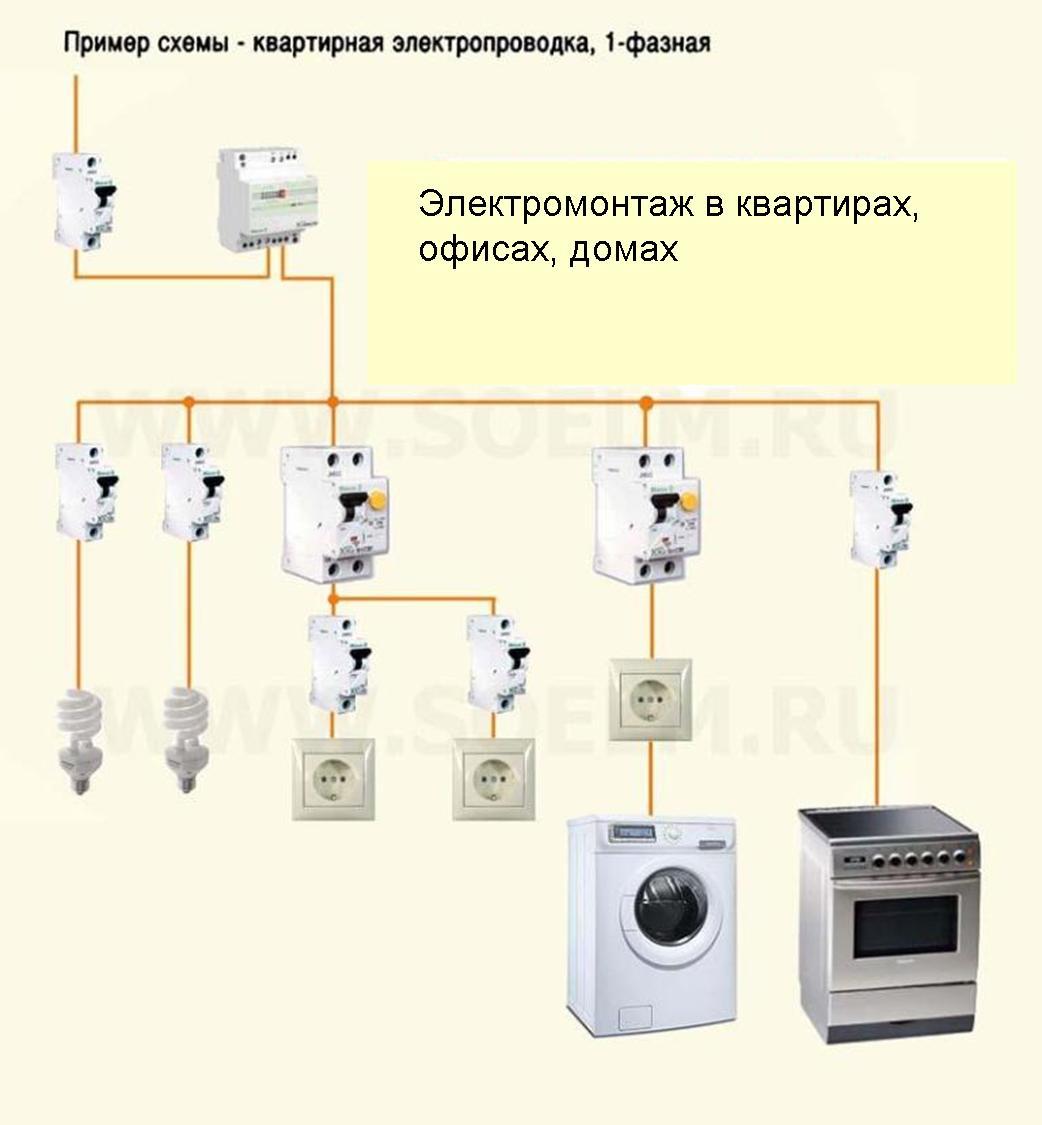 Как сделать электричество дома