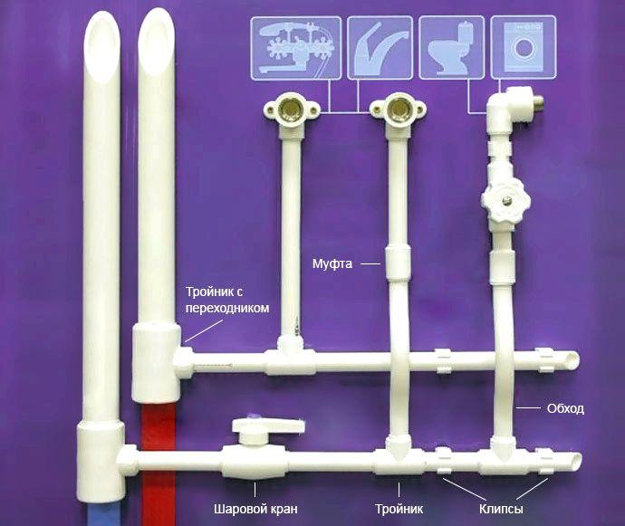 Установка полипропиленовых труб своими руками 8