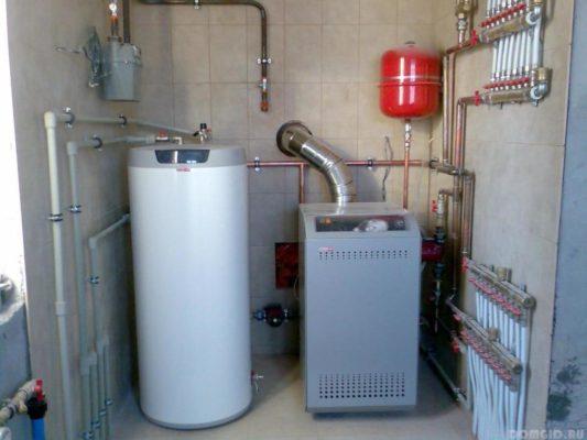 оборудование для газового котла